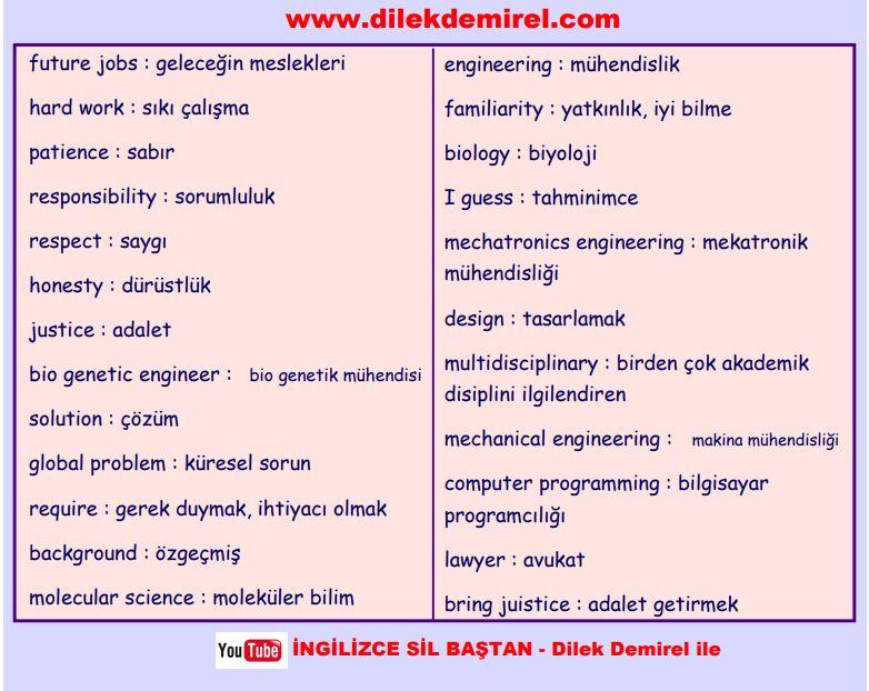 ingilizce 11 sinif 1 unite kelime listesi pdf
